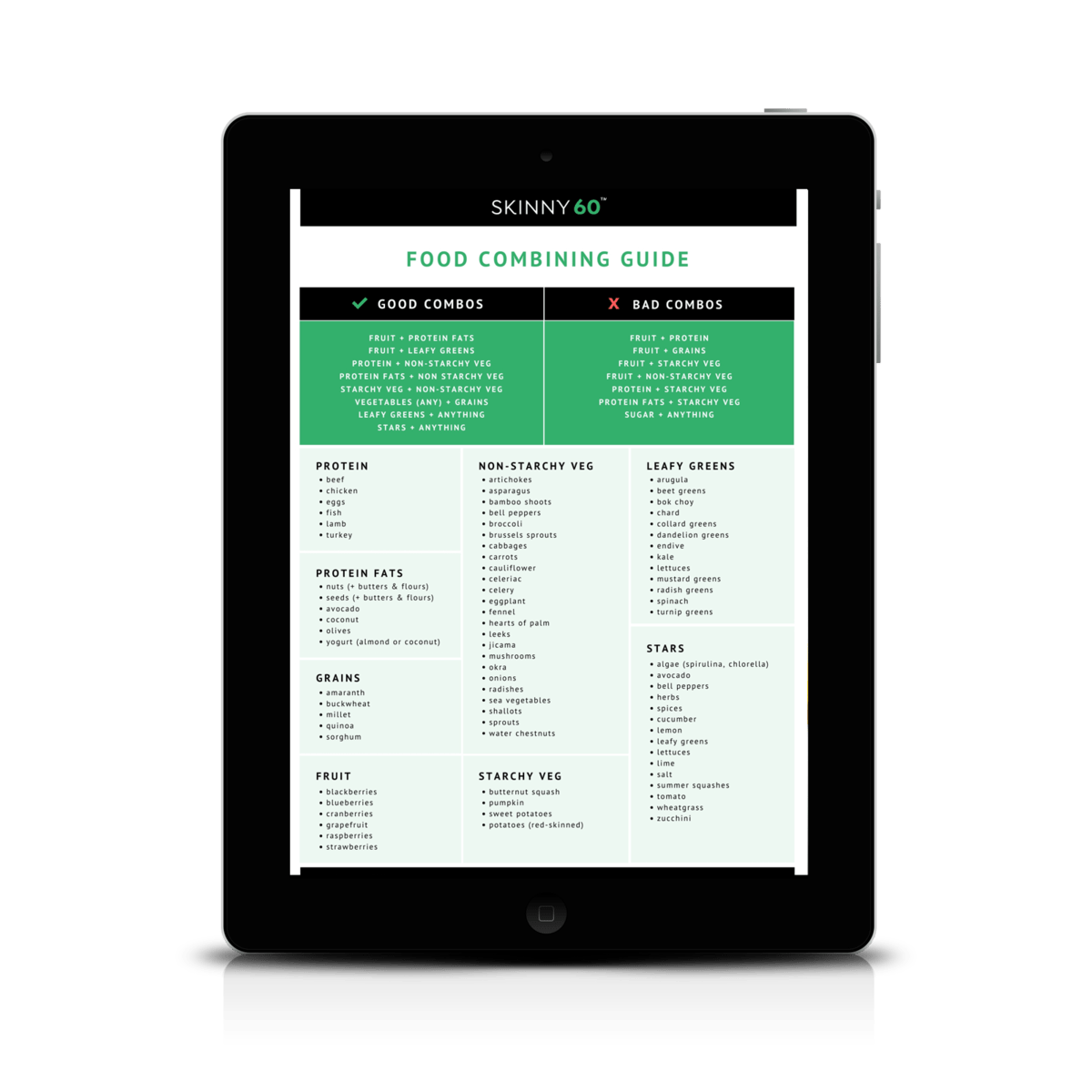 Skinny60™ Weight Loss Food Combining Guide Ipad